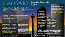 Calgary Update: Can Money Create Optimism?