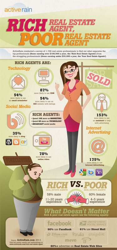 HiRes_realestateinfographic3