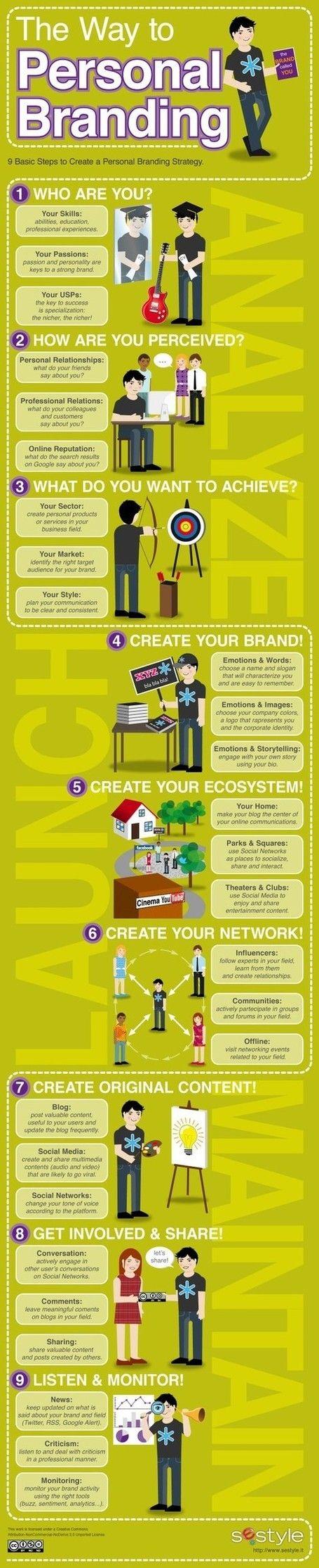 infographicresumepersonalbranding