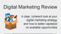 Digital Marketing Audit Special Offer!