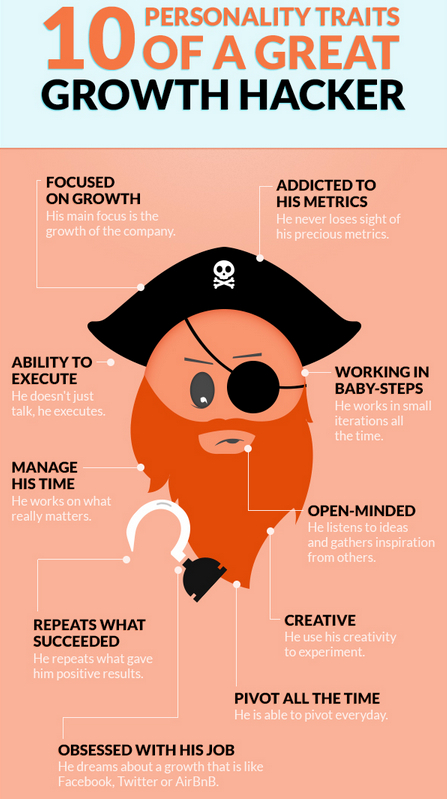 Growth-Hacking-personality