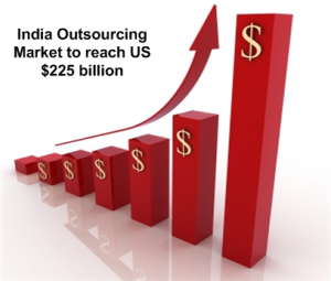 india-outsource2
