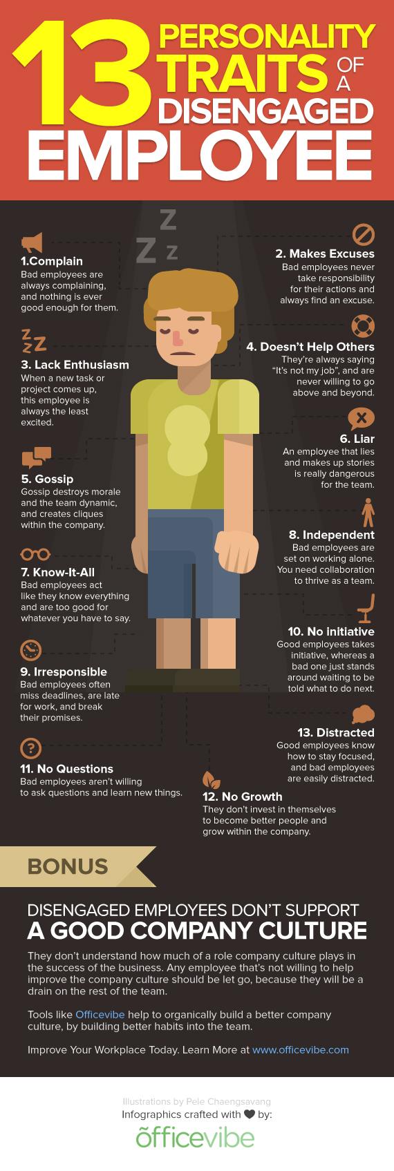 disengaged-employee-infographic