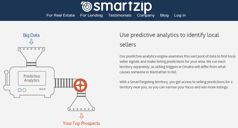 smartzipscreen2