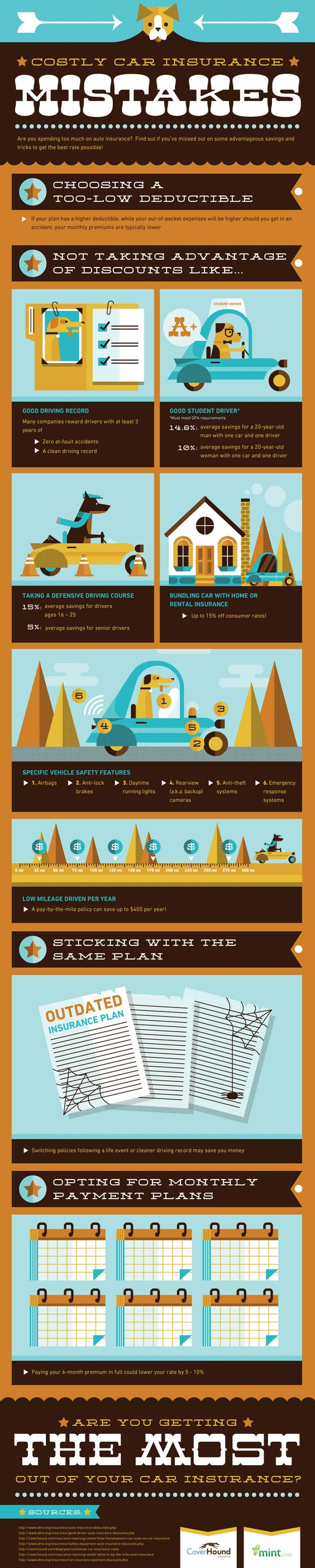 car-insurance-mistakes-infographic