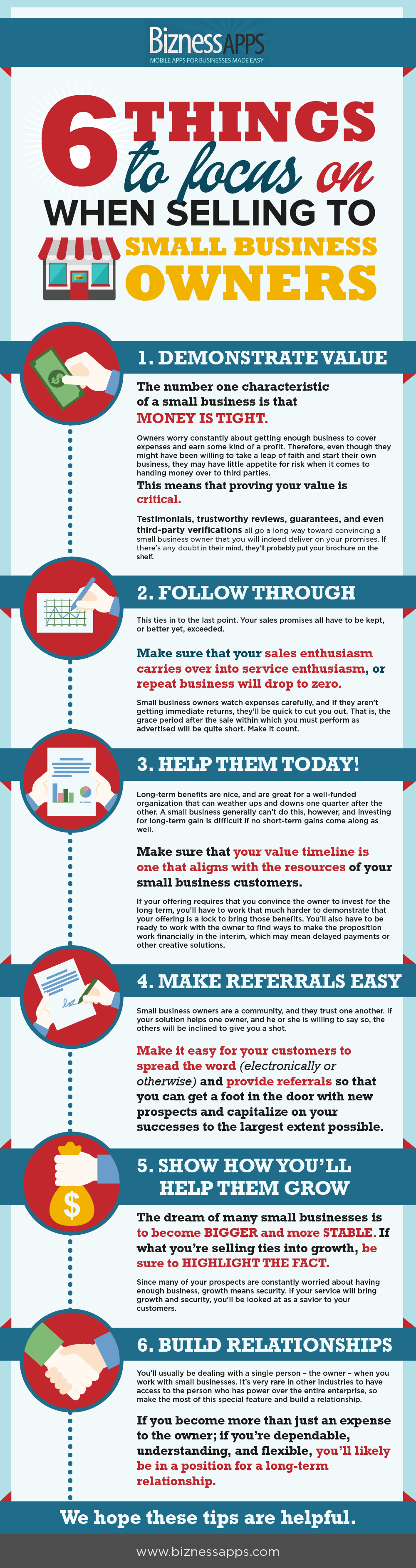sellbusinessinfographic
