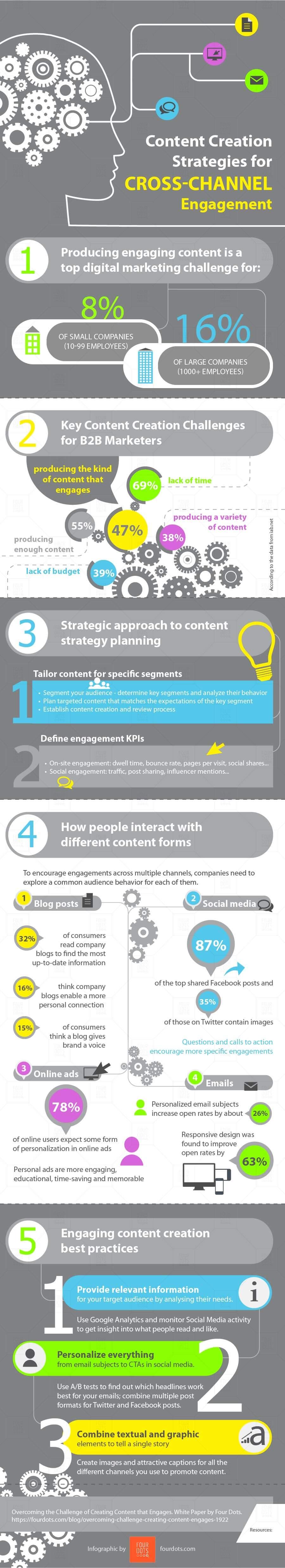 infographicengagement
