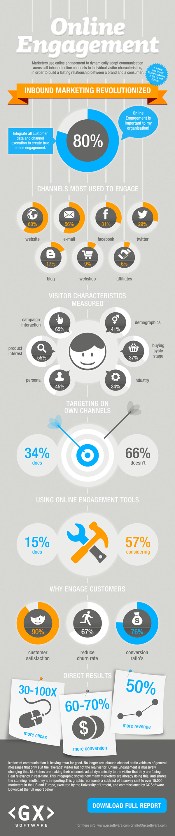 infographicengagement