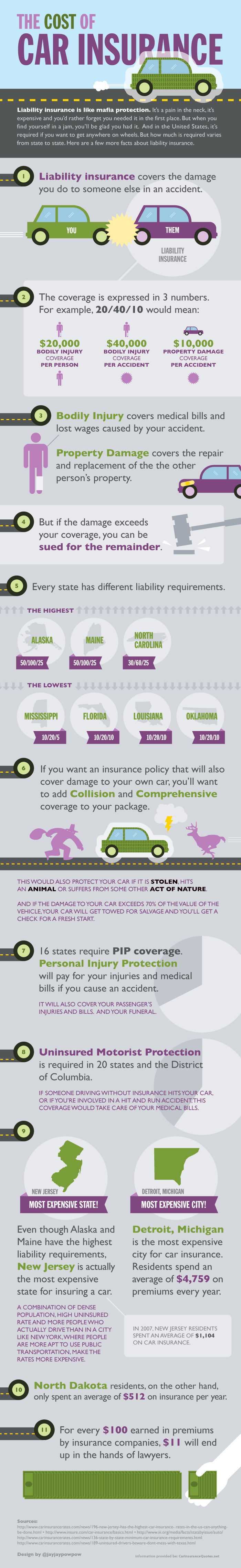car-insurance-cost-infographic