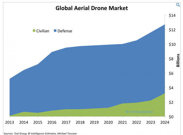 drone-industry2