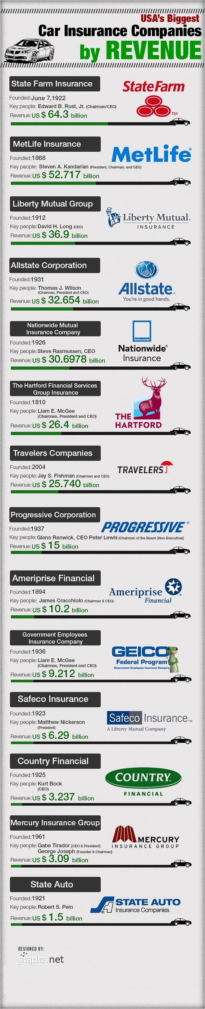 car-insurance-brand-infographicsmall