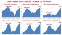 US Housing Market Crash 2017