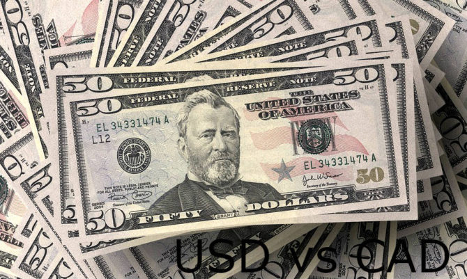 CAD USD Exchange US Dollar Forecast – 70 Cents 2017 2018 Outlook